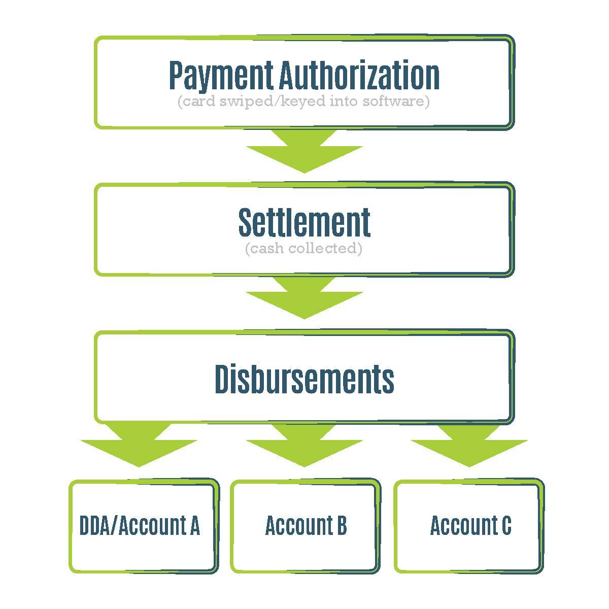 SP_Disbursements_graphic.jpg